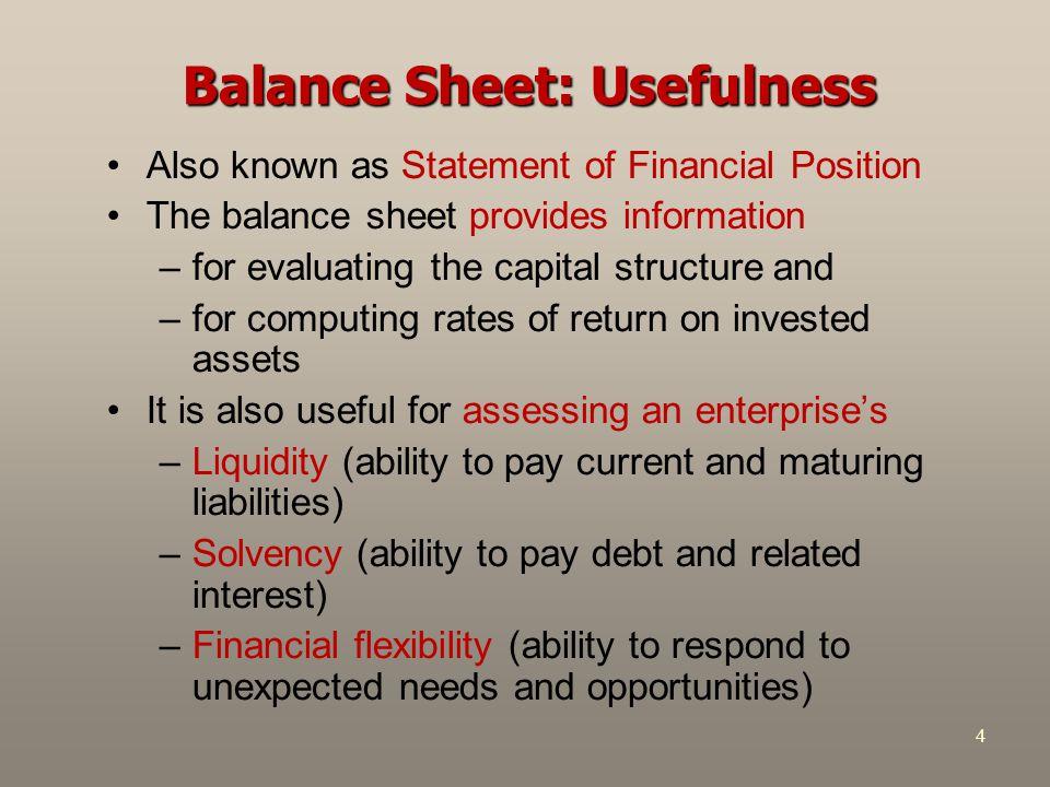 Balance Sheet: Usefulness