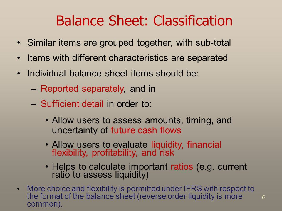 Balance Sheet: Classification