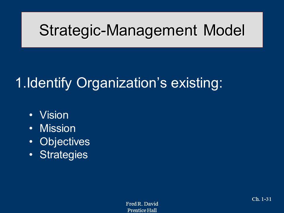 Strategic-Management Model
