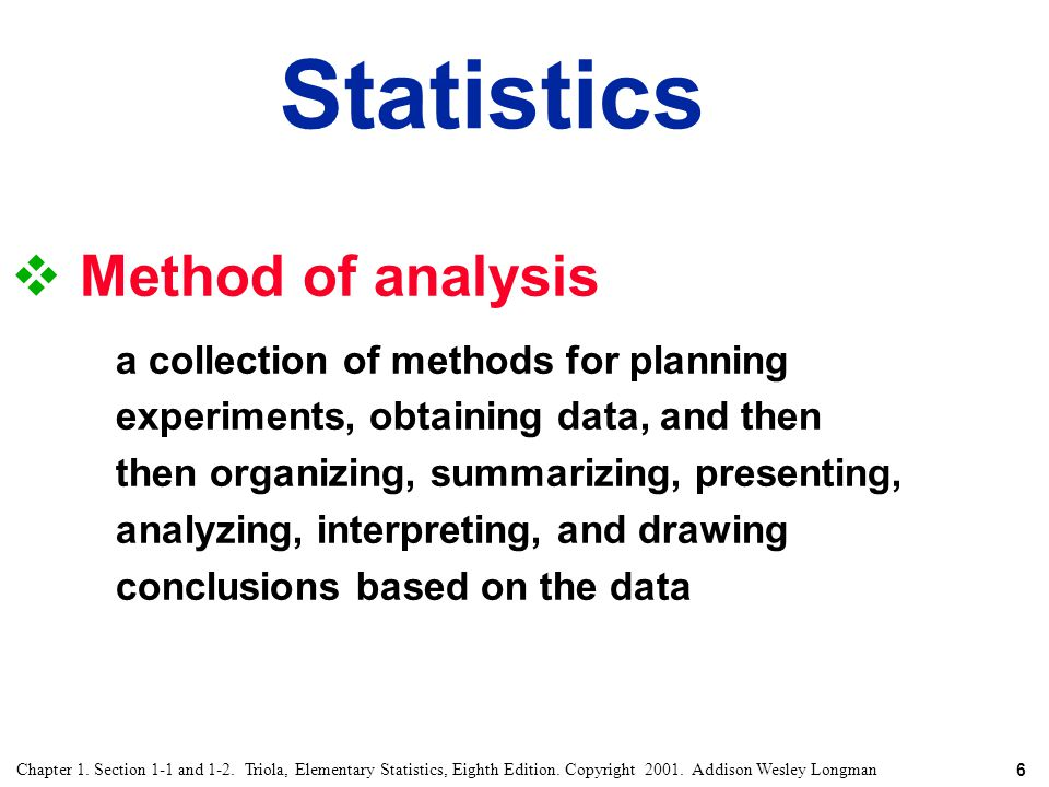 Statistics Method of analysis