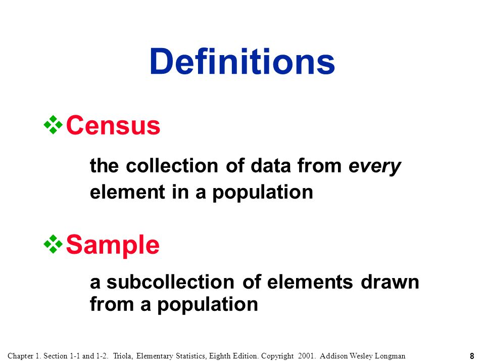 Definitions Census Sample