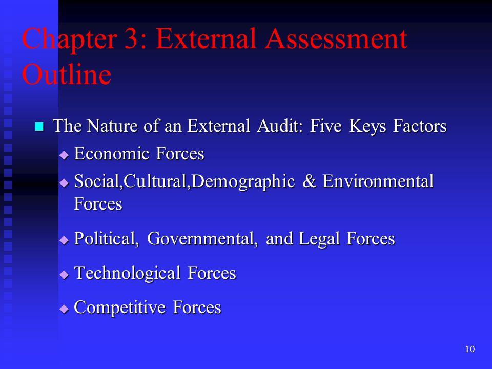 Chapter 3: External Assessment Outline
