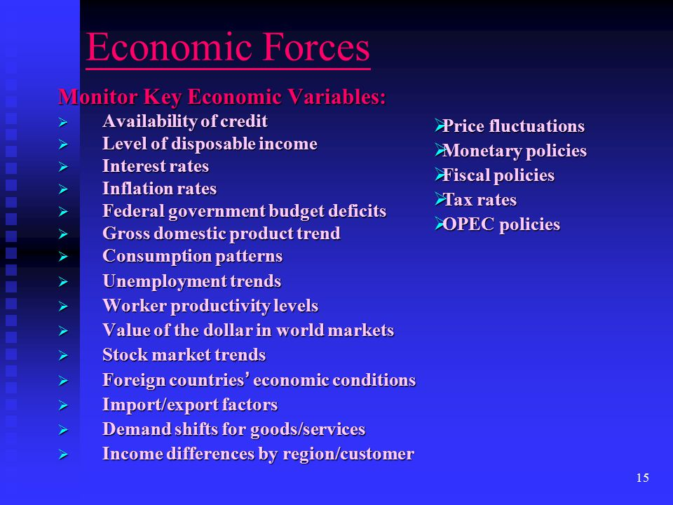 Economic Forces Monitor Key Economic Variables: Availability of credit