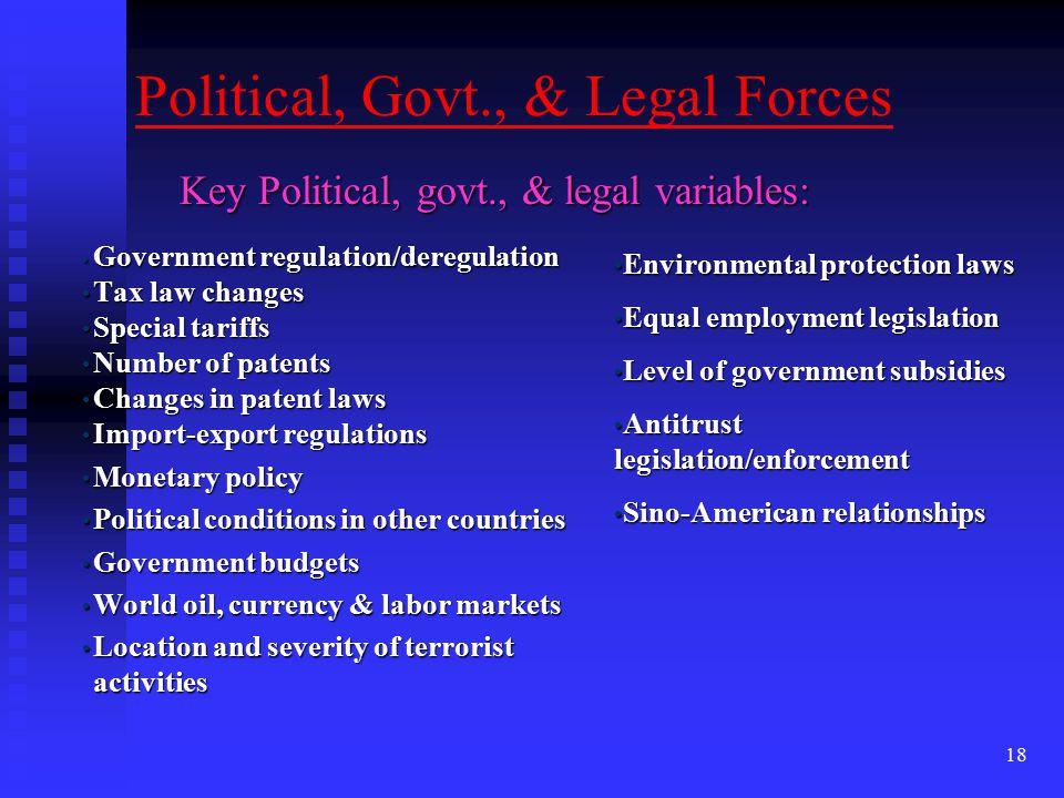 Political, Govt., & Legal Forces