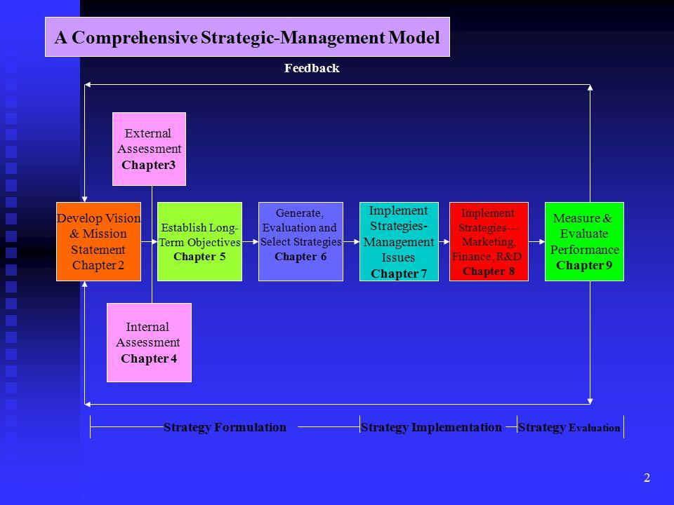 A Comprehensive Strategic-Management Model