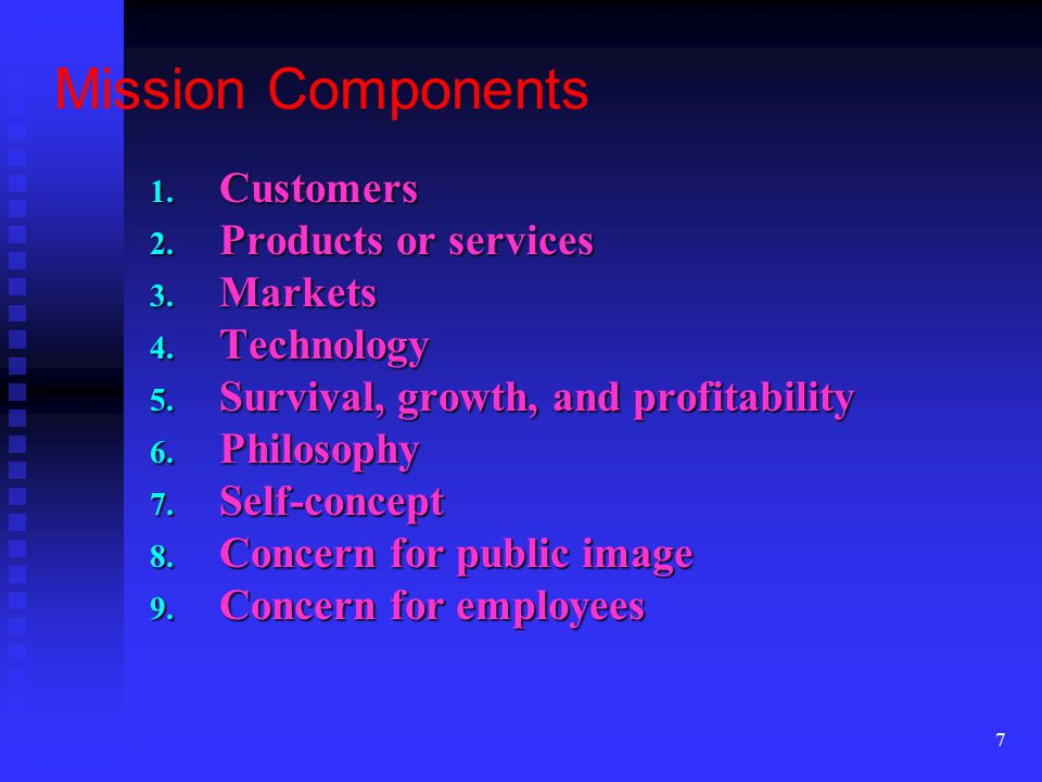 Mission Components Customers Products or services Markets Technology