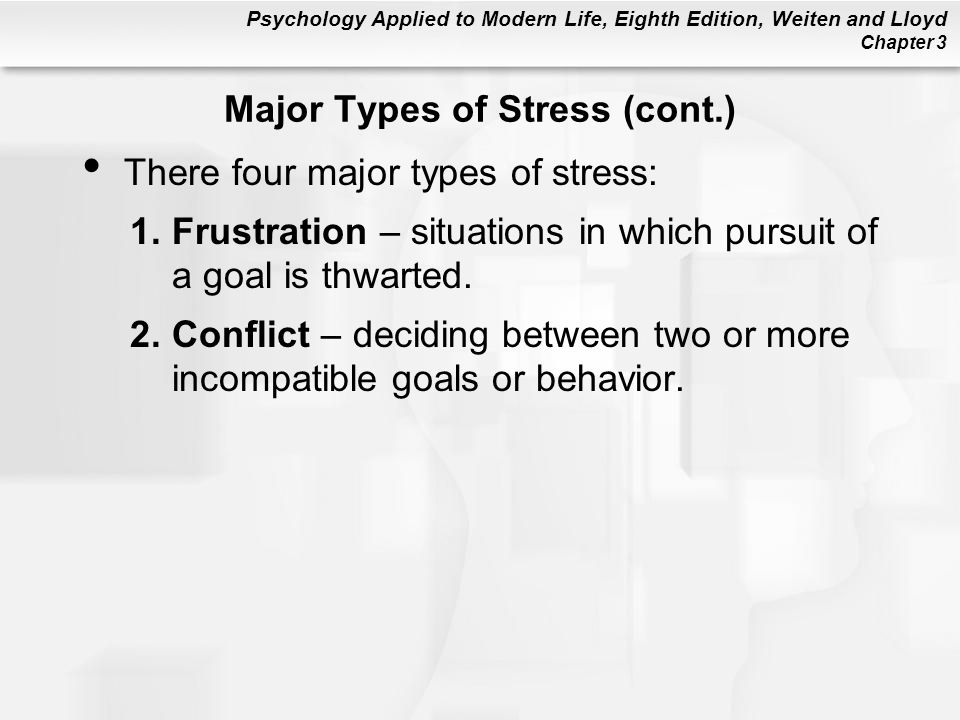Major Types of Stress (cont.)