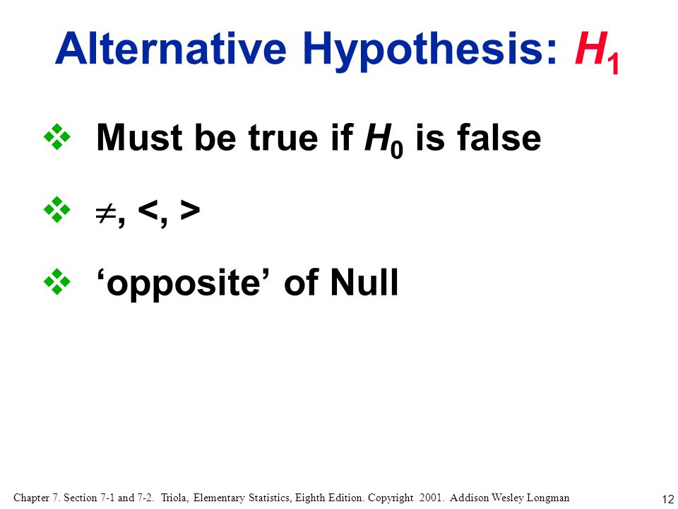 Alternative Hypothesis: H1