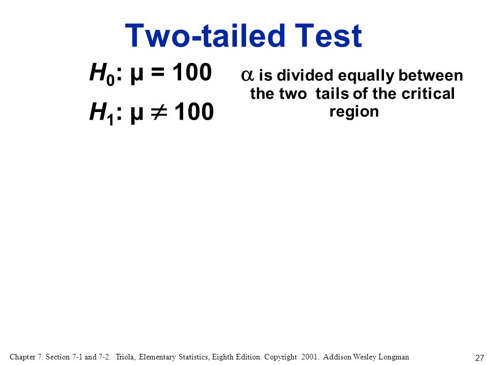  is divided equally between the two tails of the critical