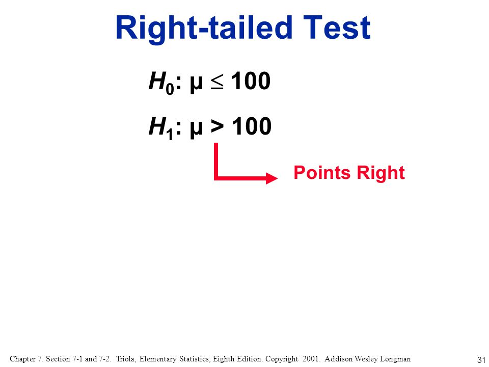 Right-tailed Test H0: µ  100 H1: µ > 100 Points Right