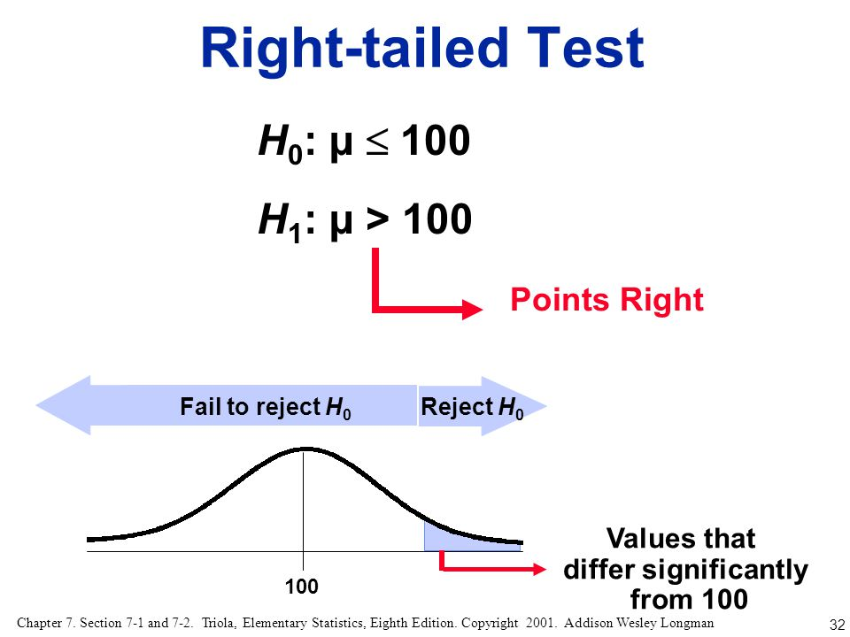 Right-tailed Test H0: µ  100 H1: µ > 100 Points Right Values that