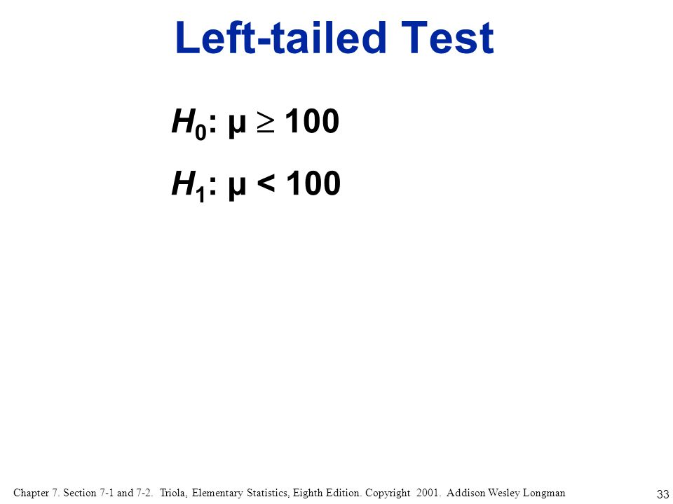 Left-tailed Test H0: µ  100 H1: µ < 100