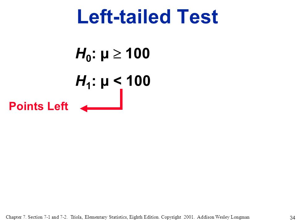 Left-tailed Test H0: µ  100 H1: µ < 100 Points Left