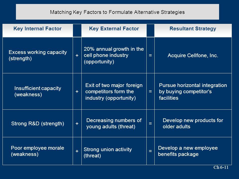 Matching Key Factors to Formulate Alternative Strategies