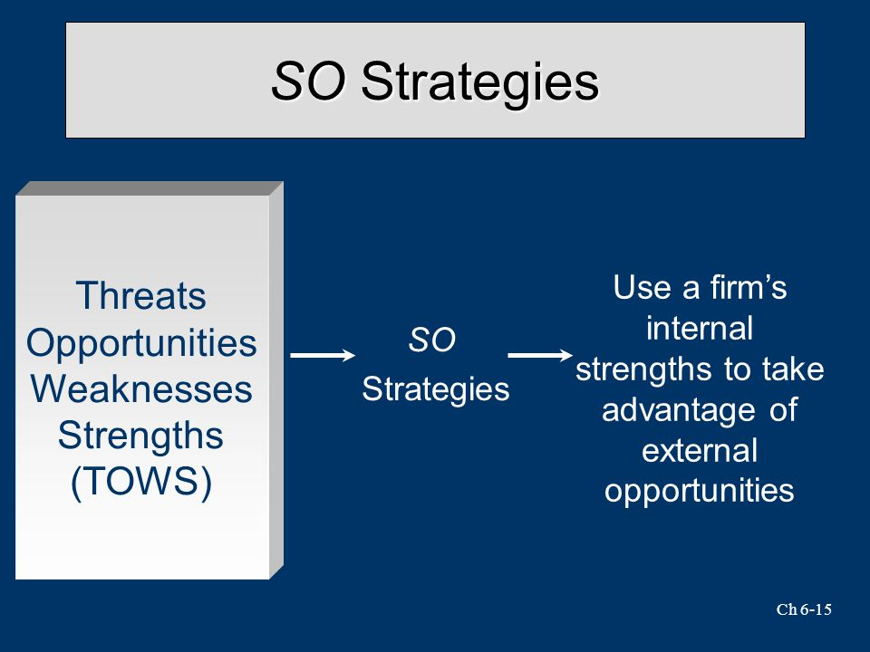 SO Strategies Threats Opportunities Weaknesses Strengths (TOWS)