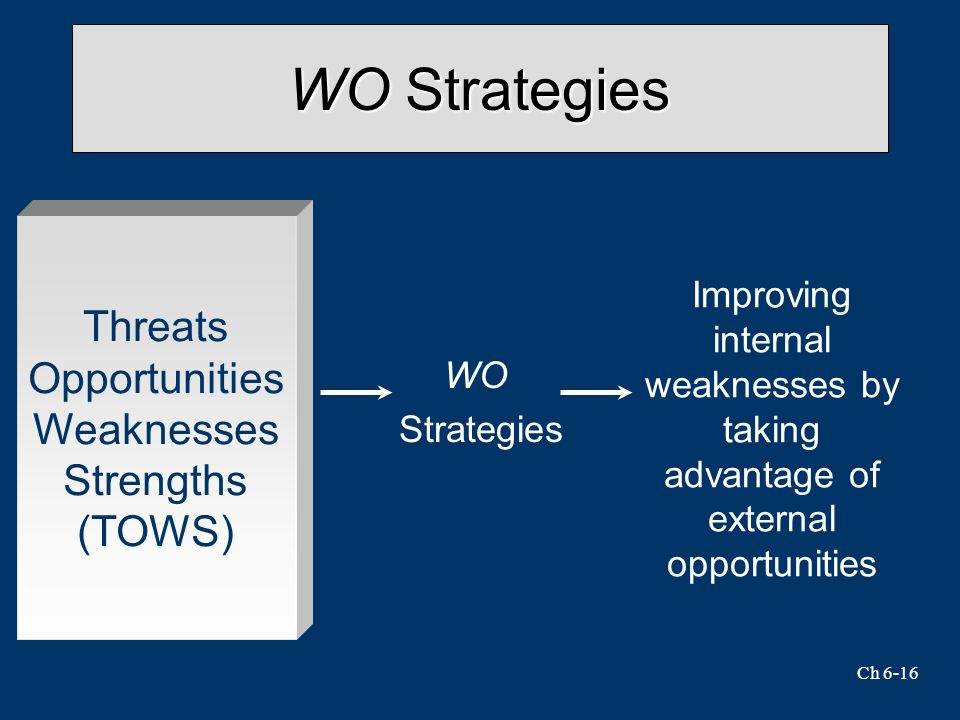 WO Strategies Threats Opportunities Weaknesses Strengths (TOWS)