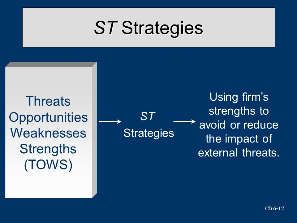 ST Strategies Threats Opportunities Weaknesses Strengths (TOWS)