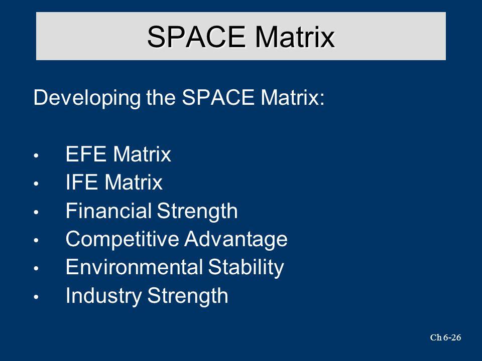 SPACE Matrix Developing the SPACE Matrix: EFE Matrix IFE Matrix