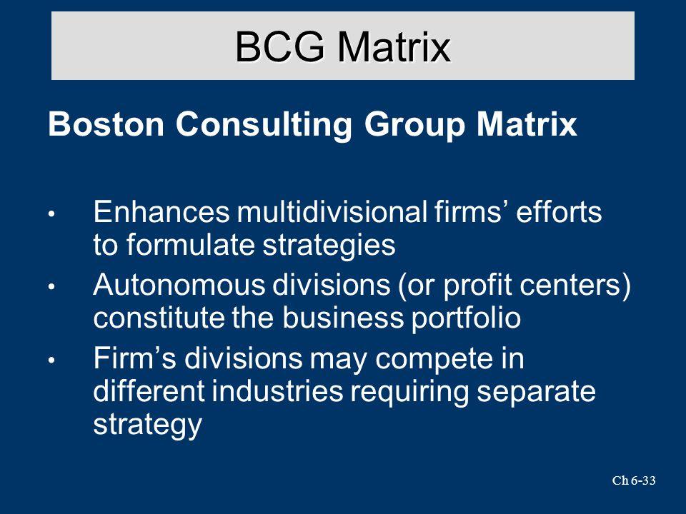 BCG Matrix Boston Consulting Group Matrix
