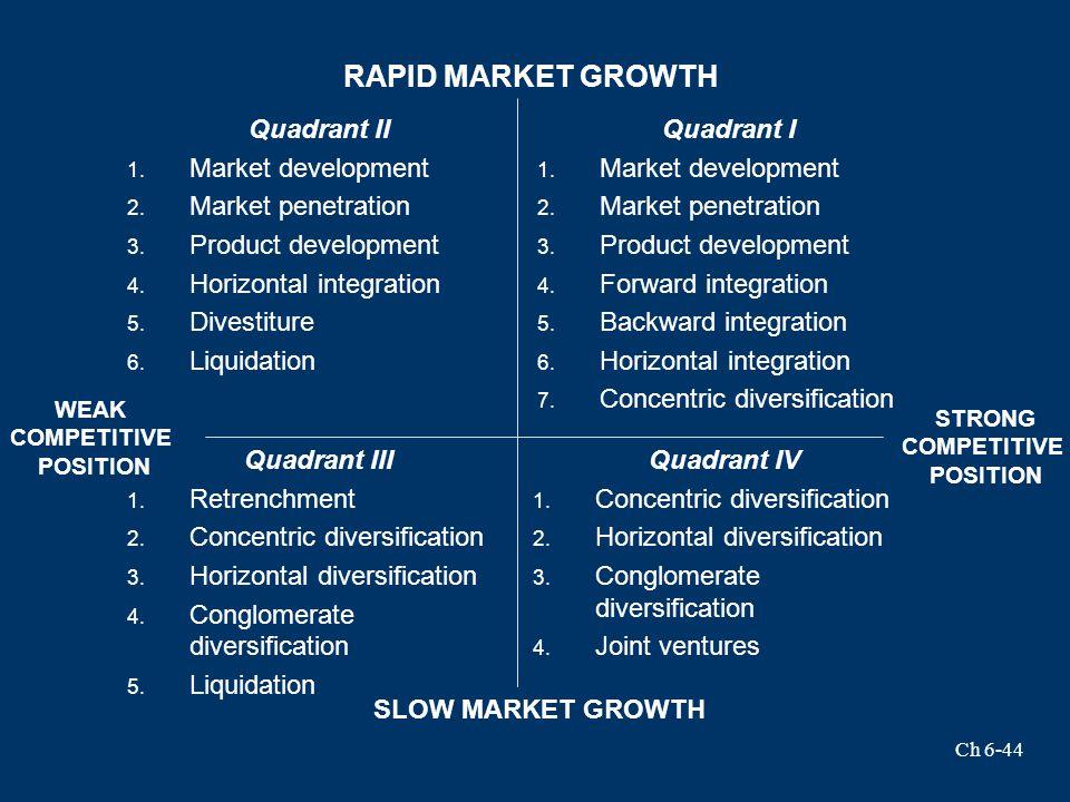 RAPID MARKET GROWTH Quadrant II Market development Market penetration