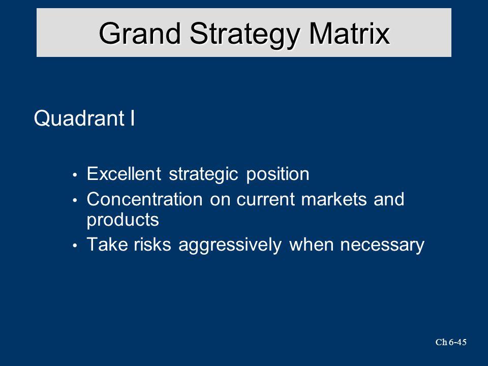Grand Strategy Matrix Quadrant I Excellent strategic position