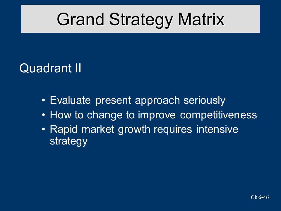 Grand Strategy Matrix Quadrant II Evaluate present approach seriously