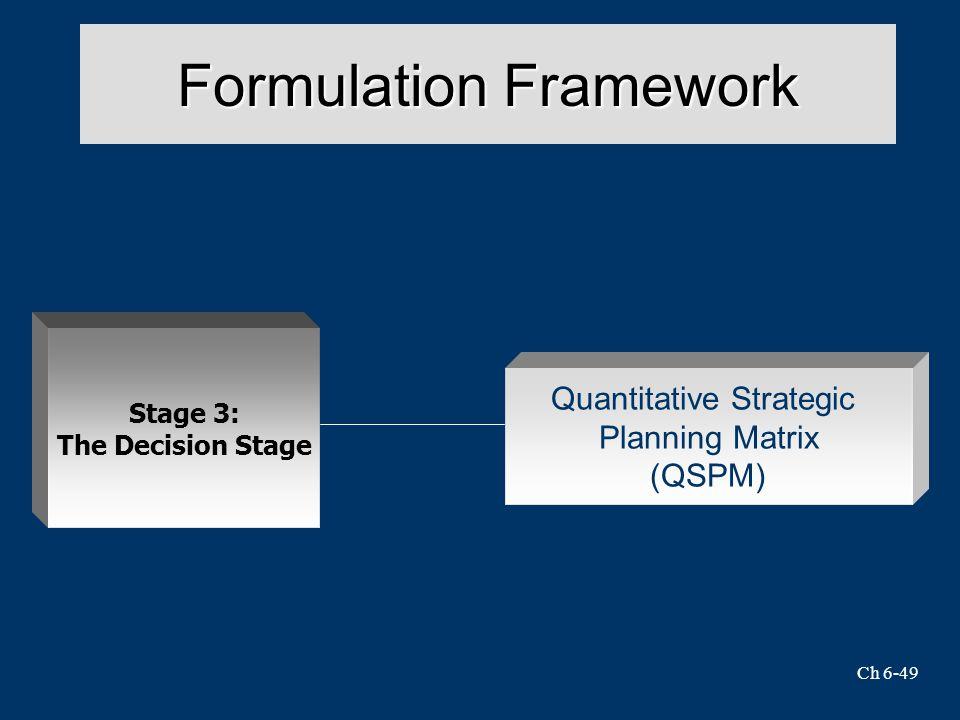 Formulation Framework