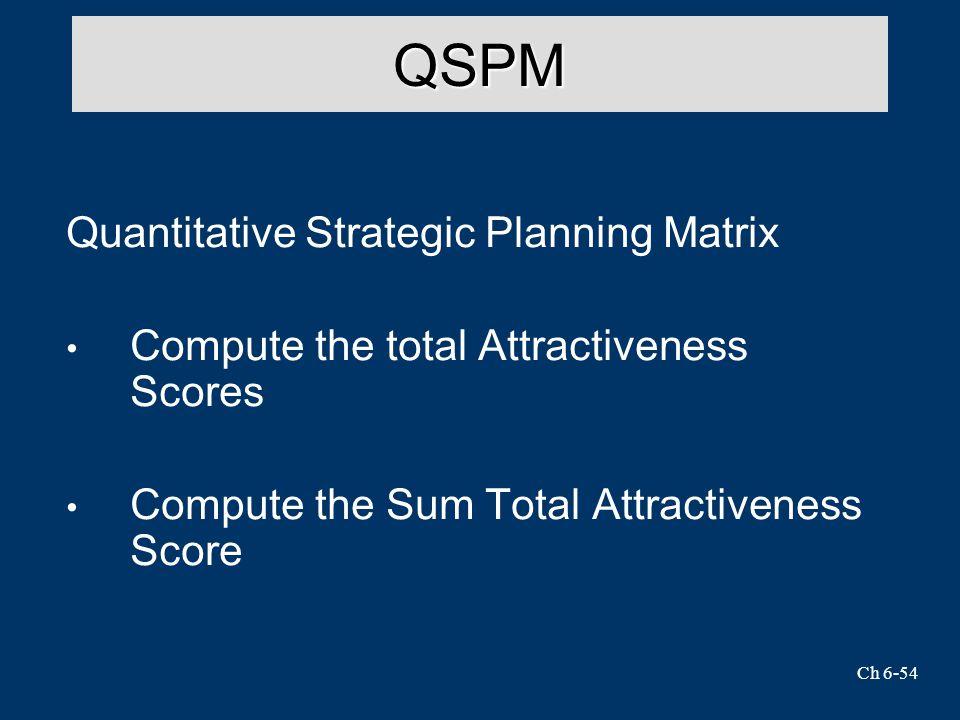 QSPM Quantitative Strategic Planning Matrix