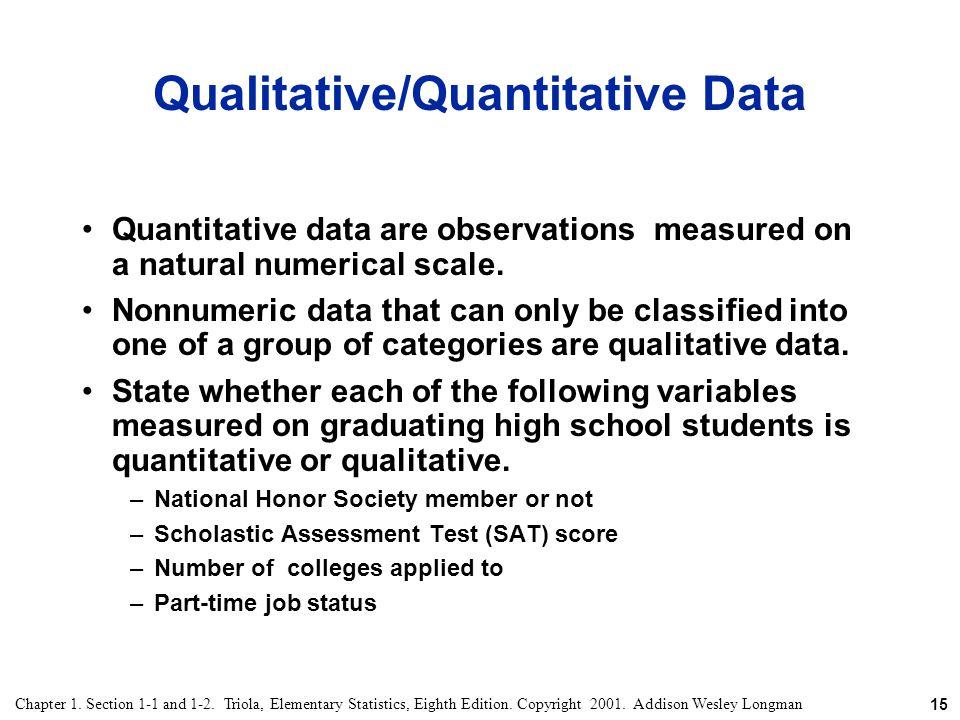 Qualitative/Quantitative Data