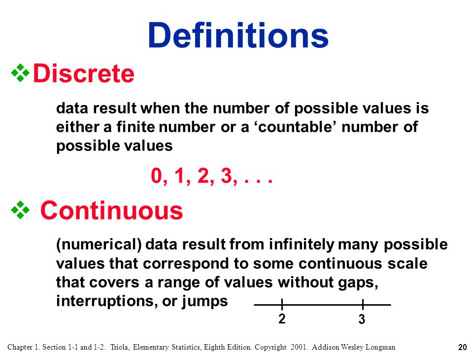 Definitions Discrete Continuous