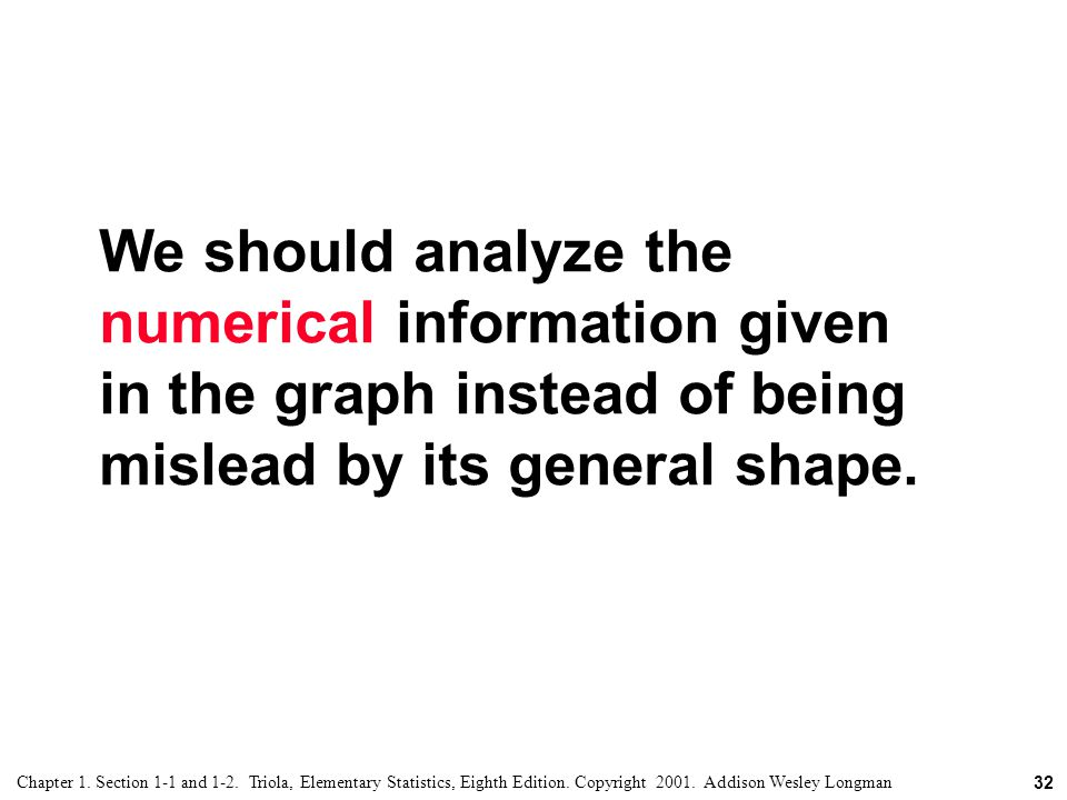 We should analyze the numerical information given in the graph instead of being mislead by its general shape.