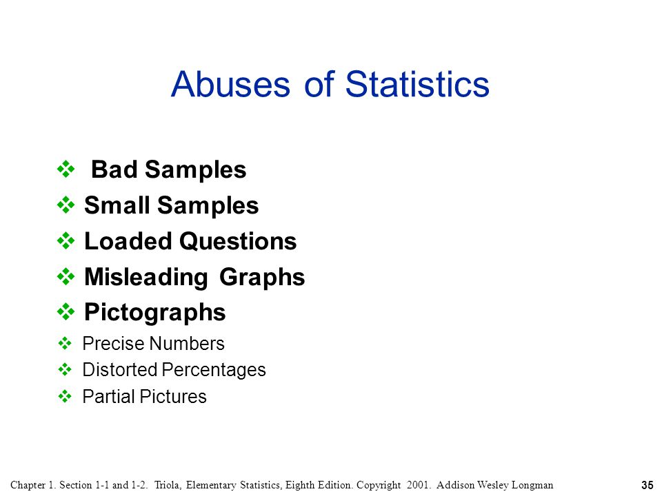 Abuses of Statistics Bad Samples Small Samples Loaded Questions
