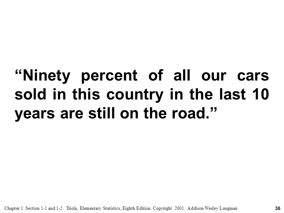 Ninety percent of all our cars sold in this country in the last 10 years are still on the road.
