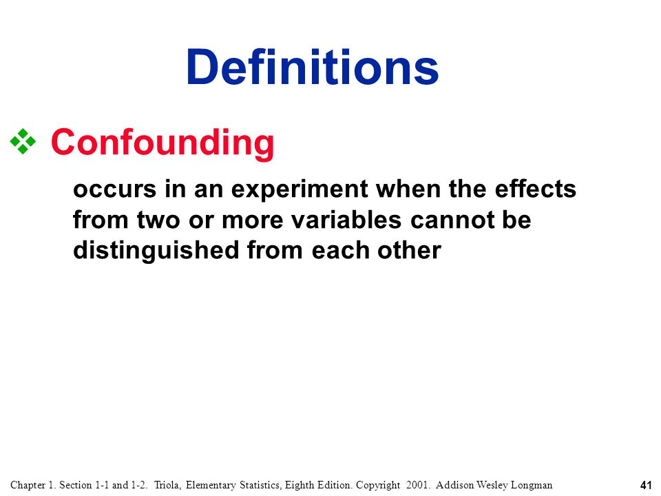 Definitions Confounding