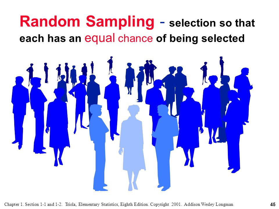 Random Sampling - selection so that each has an equal chance of being selected
