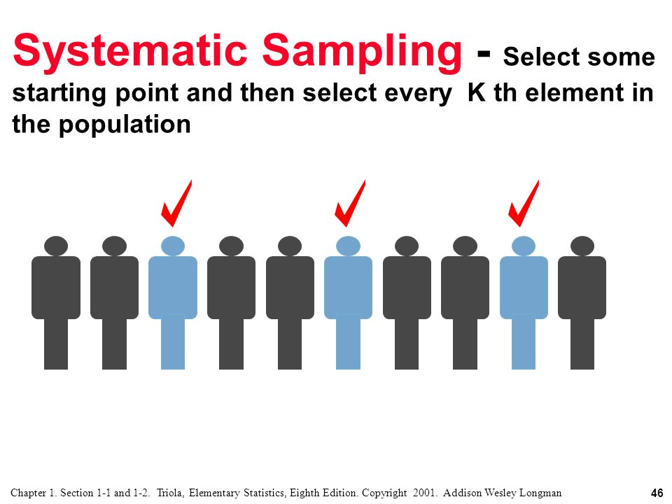 Systematic Sampling - Select some starting point and then select every K th element in the population