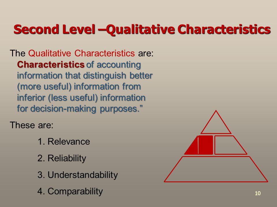 Second Level –Qualitative Characteristics