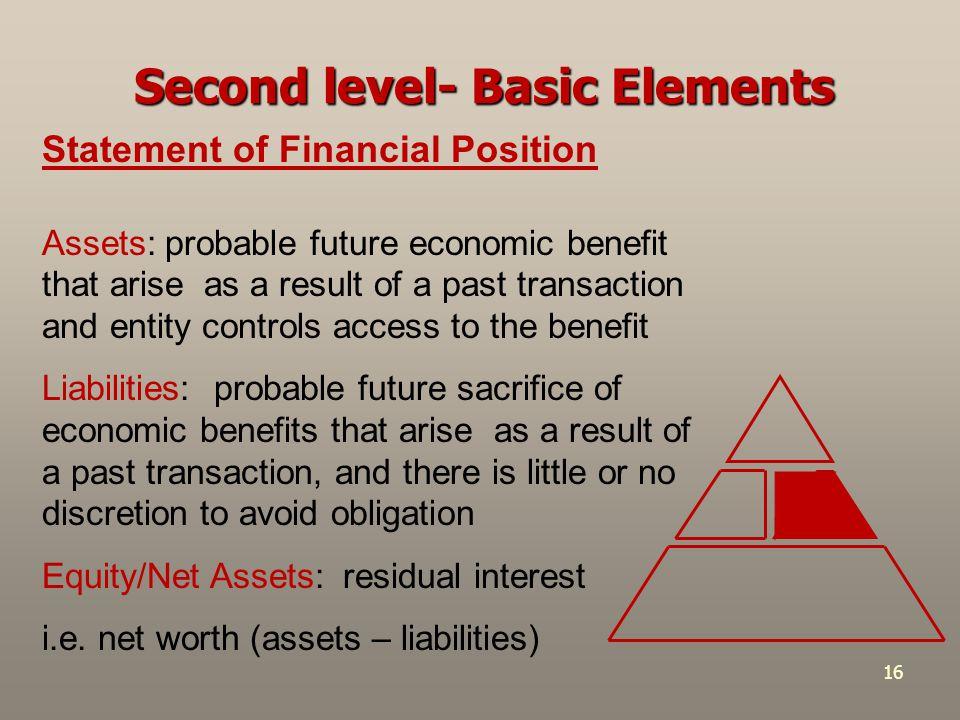 Second level- Basic Elements