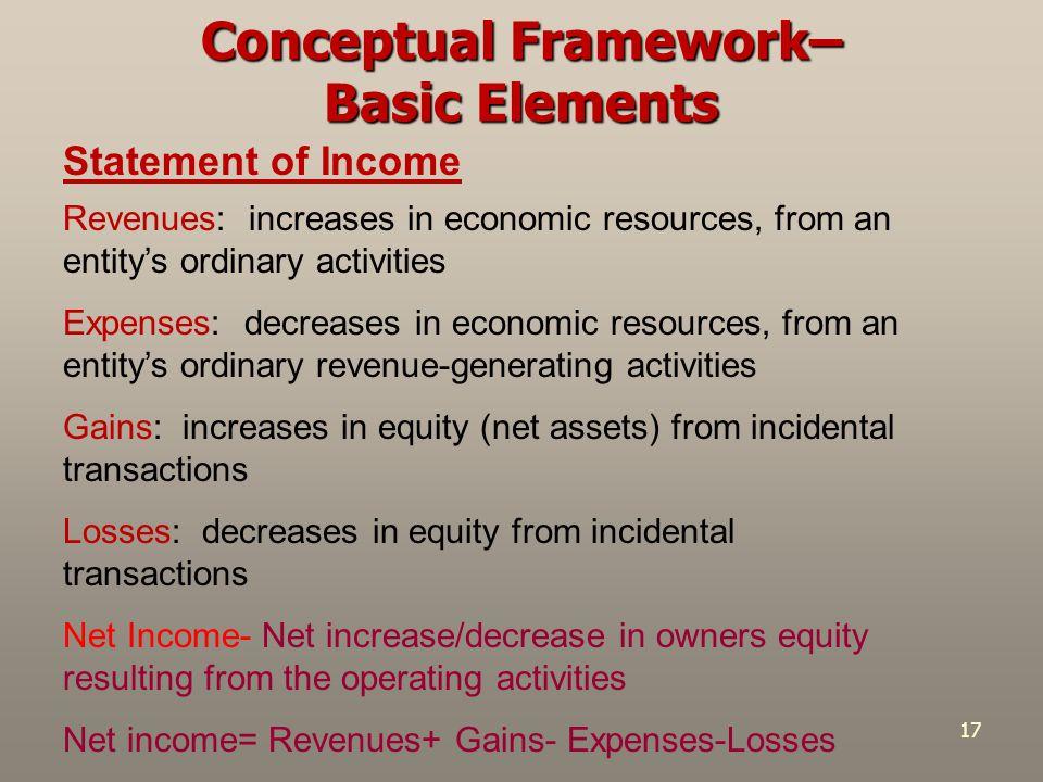 Conceptual Framework– Basic Elements
