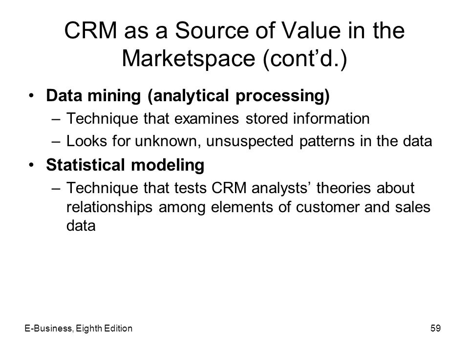 CRM as a Source of Value in the Marketspace (cont'd.)