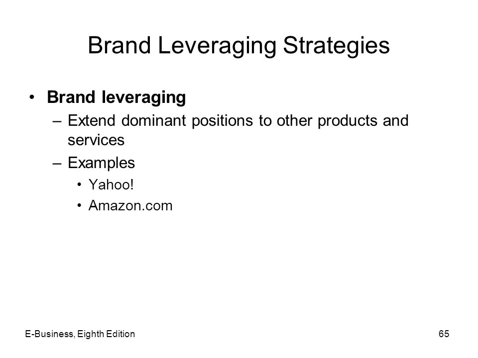 Brand Leveraging Strategies