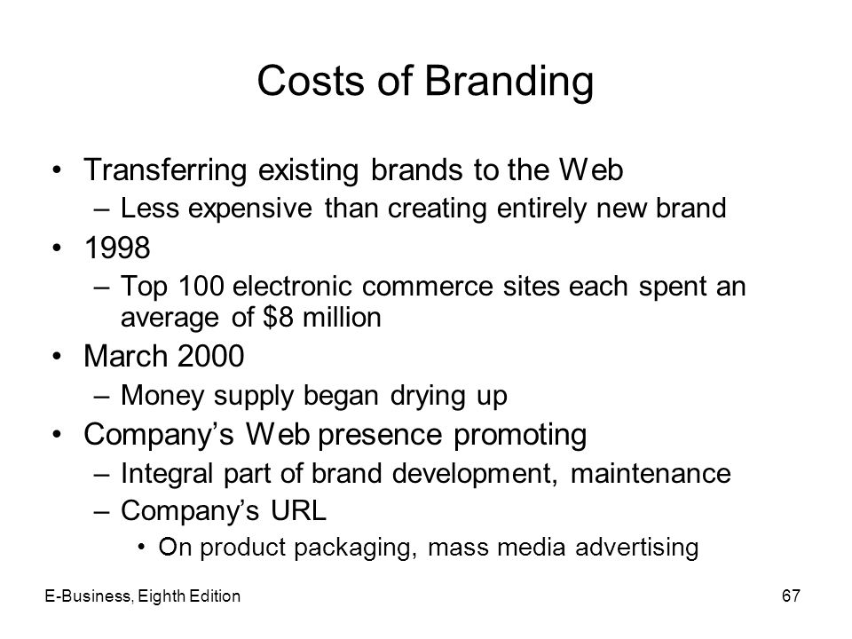 Costs of Branding Transferring existing brands to the Web 1998