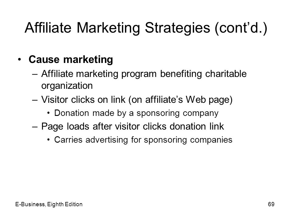 Affiliate Marketing Strategies (cont'd.)