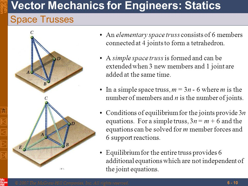 Space Trusses An elementary space truss consists of 6 members connected at 4 joints to form a tetrahedron.