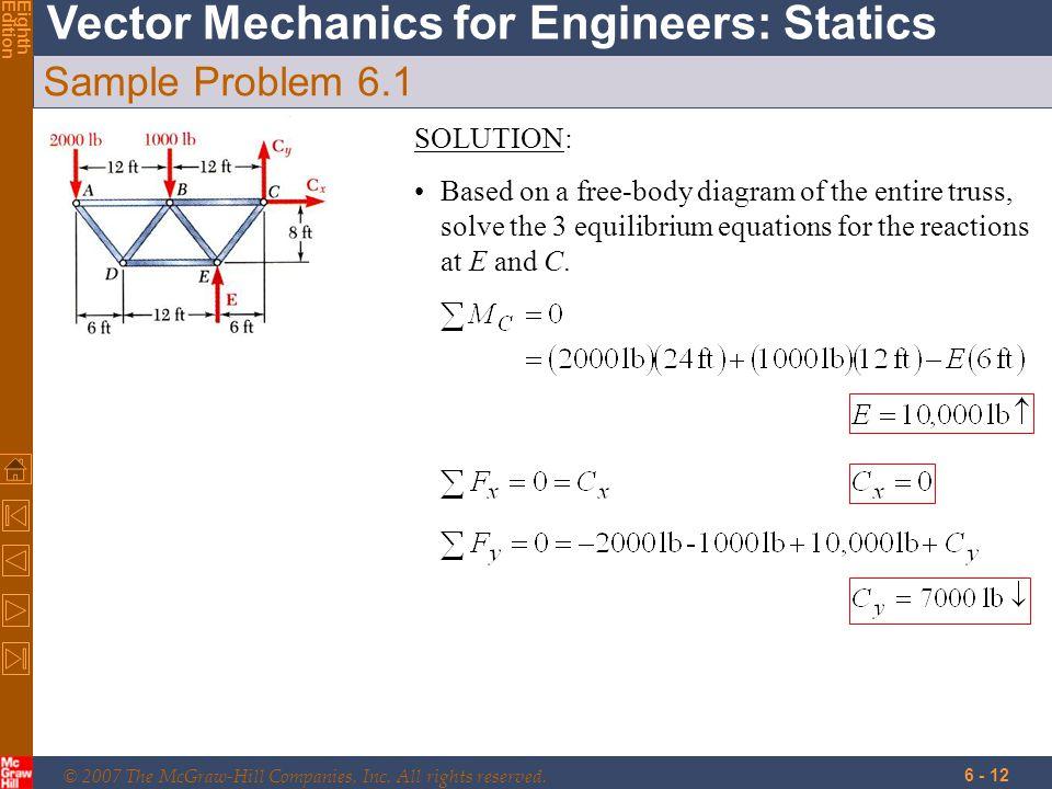 Sample Problem 6.1 SOLUTION: