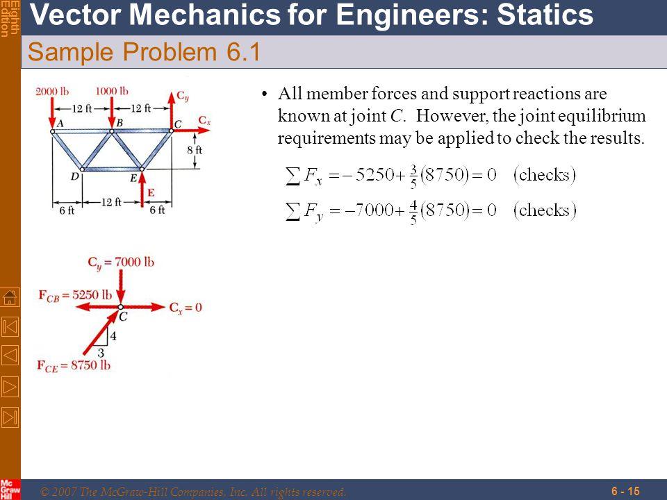 Sample Problem 6.1