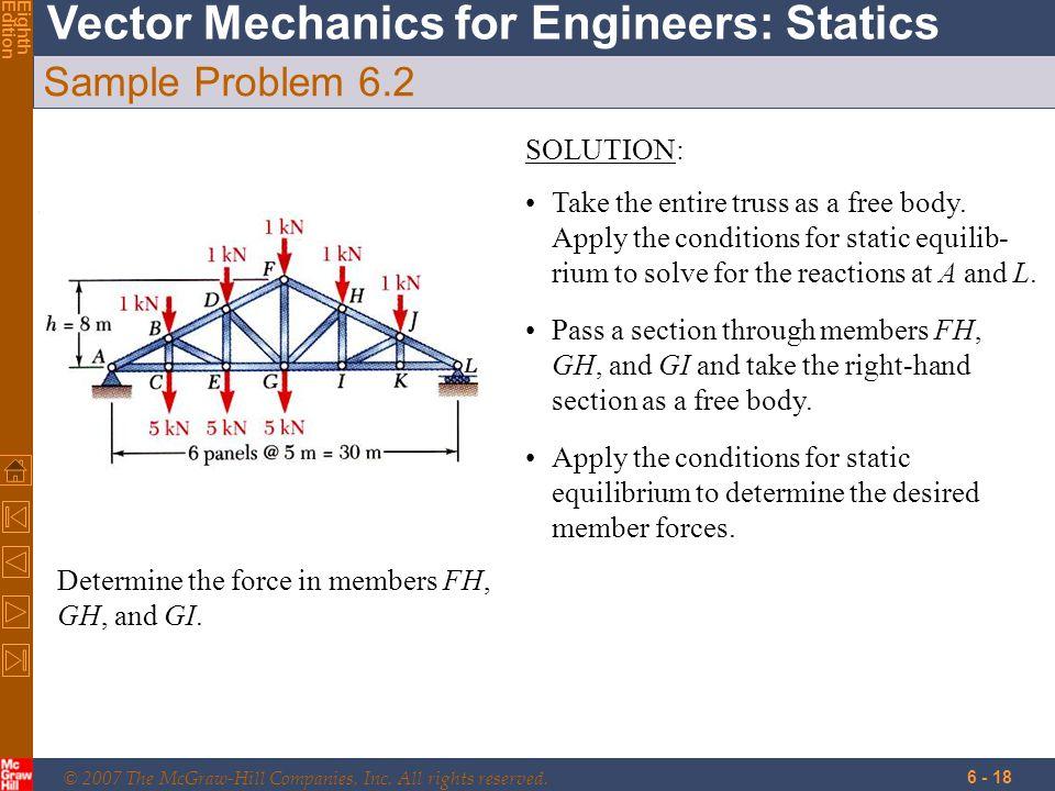 Sample Problem 6.2 SOLUTION: