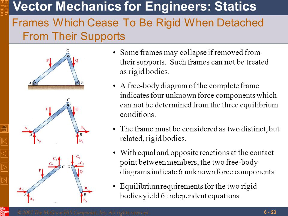 Frames Which Cease To Be Rigid When Detached From Their Supports