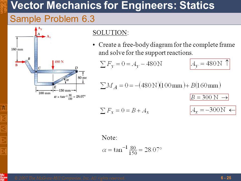 Sample Problem 6.3 SOLUTION: