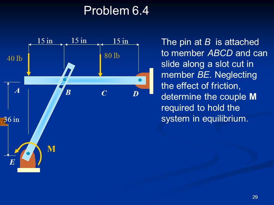 Problem 6.4 15 in. 15 in. 15 in.